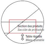 Para conseguir resultados de envolvimiento optimal, hace falta que el perfil del producto que se quiere fajar, alcance el centro geométrico del anillo, tejuelo, ve esquema. A tal fin la línea (Orbit 6, 9, 12) es dotado, de serie, de la regulación en altura del plan de trabajo.
