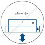 Para conseguir resultados de envolvimiento optimal, hace falta que el perfil del producto que se quiere fajar, alcance el centro geométrico del anillo, tejuelo, ve esquema (A= si / B= no).