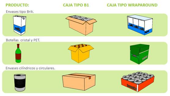 ejemplos_cajas_packandbox