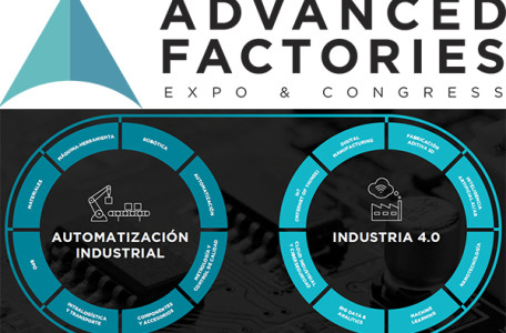 Controlpack en Advanced Factories